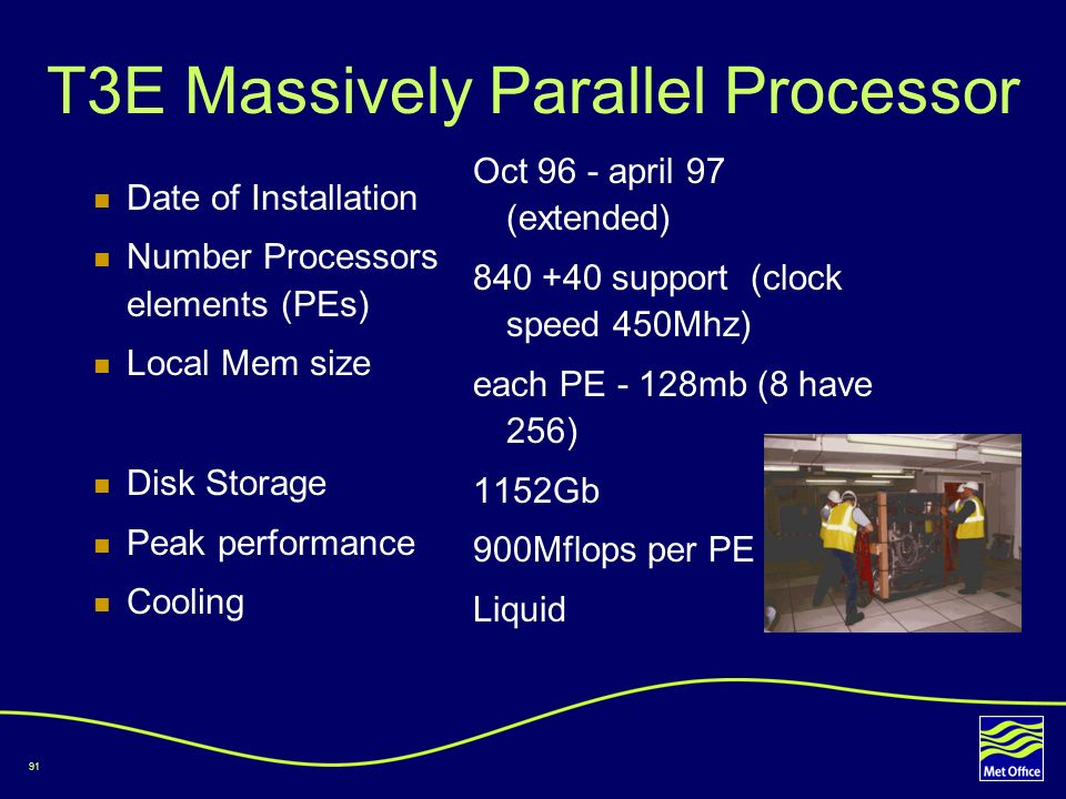 T3E Massively Parallel Processor