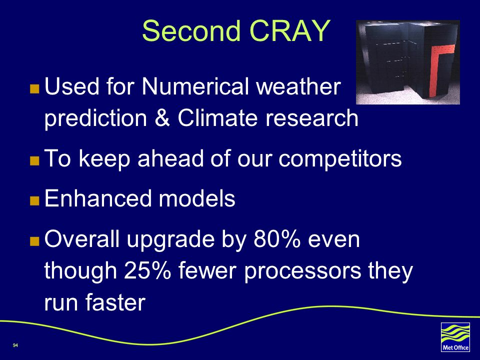 Second CRAY Used for Numerical weather prediction & Climate research