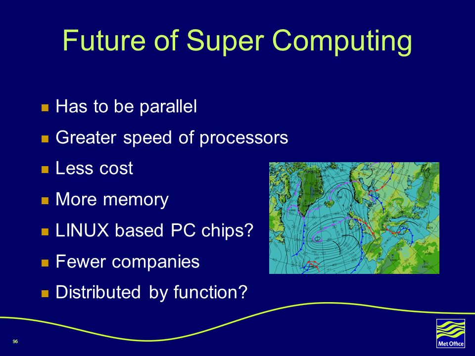 Future of Super Computing