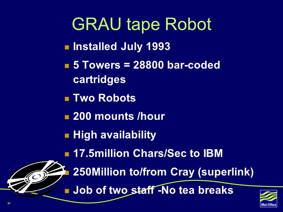 GRAU tape Robot Installed July 1993