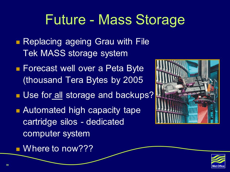 Future - Mass Storage Replacing ageing Grau with File Tek MASS storage system. Forecast well over a Peta Byte (thousand Tera Bytes by 2005.