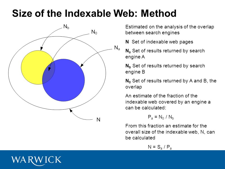 Size of the Indexable Web: Method