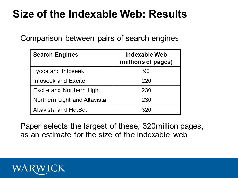 Size of the Indexable Web: Results