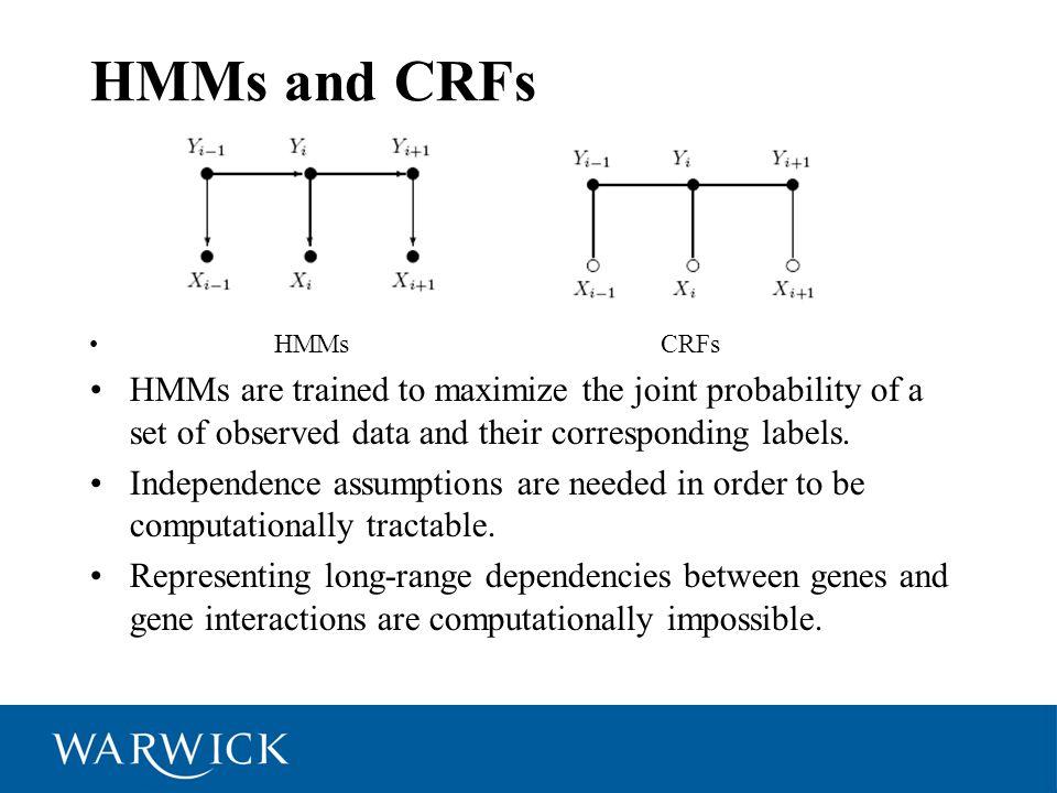 HMMs and CRFs HMMs CRFs.