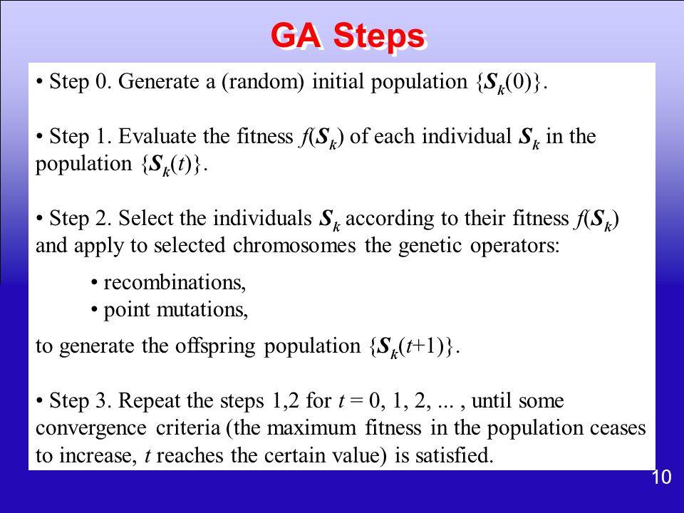 GA Steps Step 0. Generate a (random) initial population {Sk(0)}.