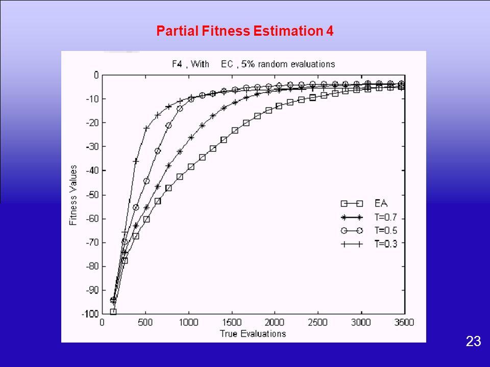 Partial Fitness Estimation 4