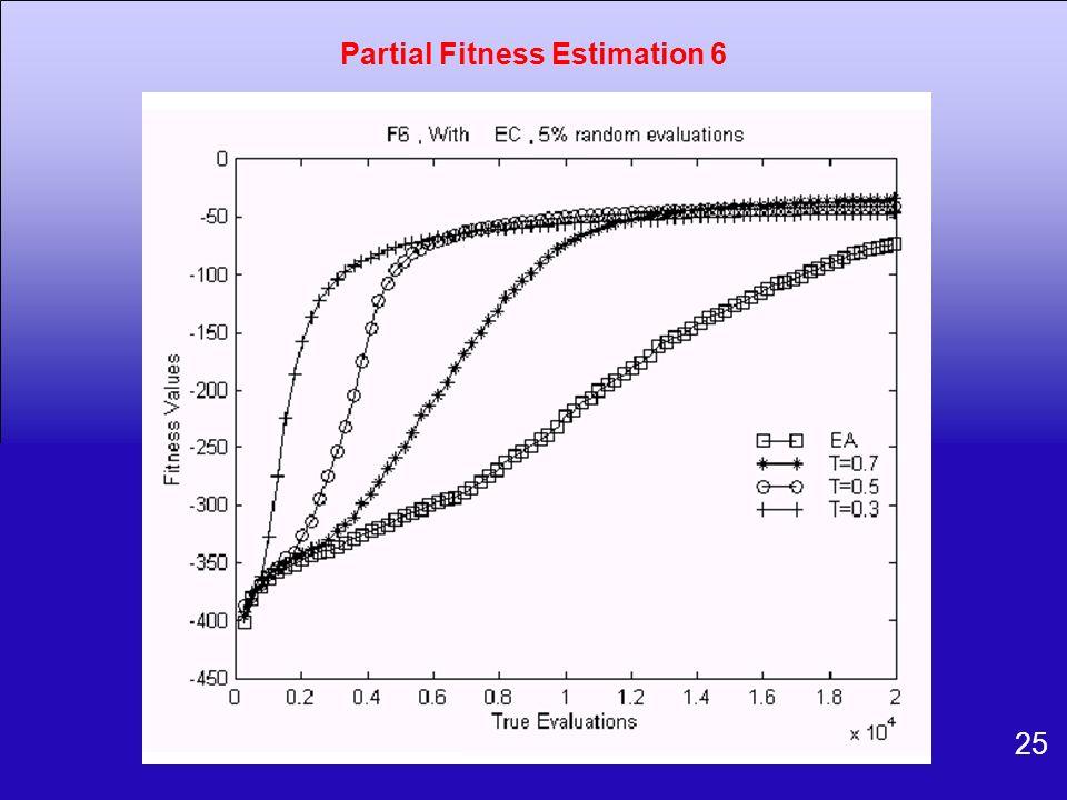 Partial Fitness Estimation 6
