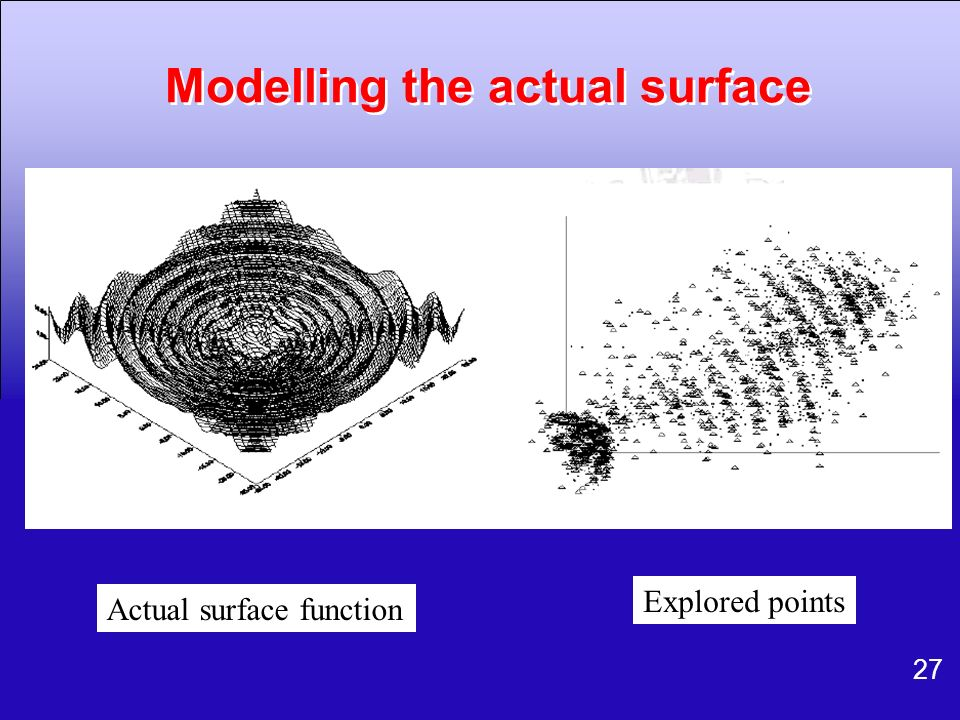 Modelling the actual surface