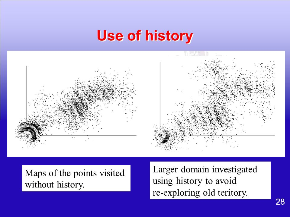 Use of history Larger domain investigated Maps of the points visited
