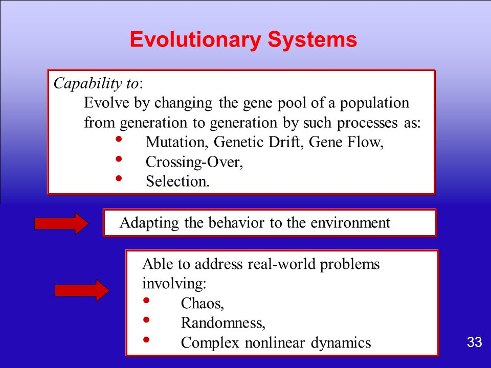 Evolutionary Systems Capability to: