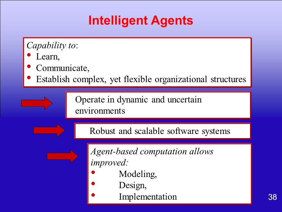 Intelligent Agents Capability to: Learn, Communicate,