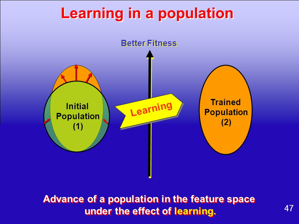 Learning in a population