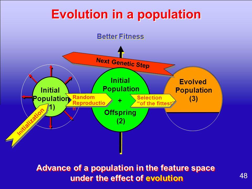 Evolution in a population