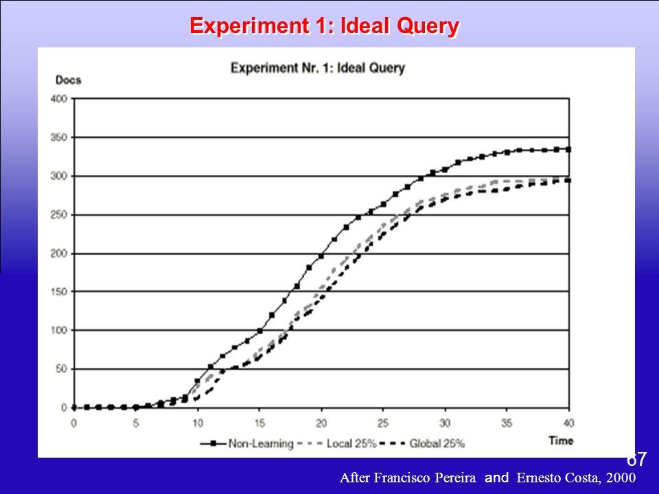Experiment 1: Ideal Query