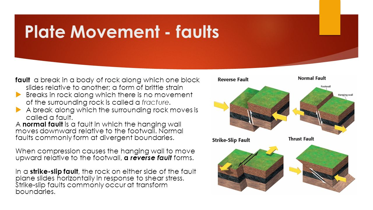 Plate Movement - faults