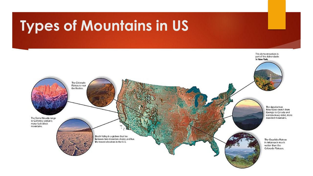 Types of Mountains in US