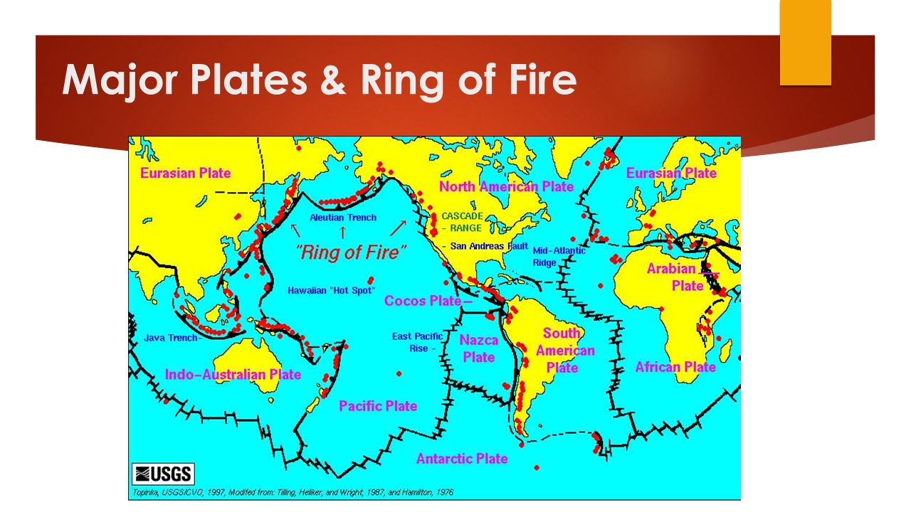 Major Plates & Ring of Fire