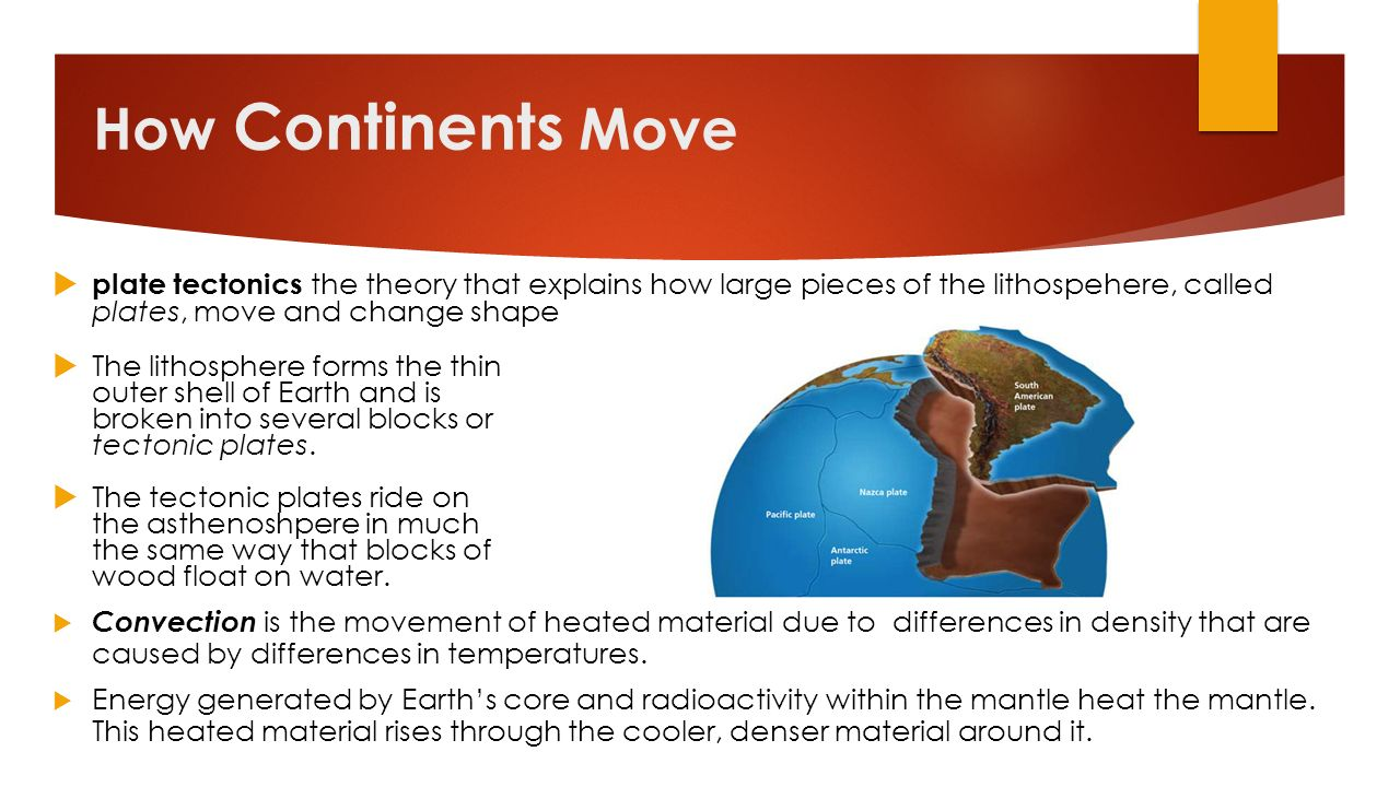How Continents Move plate tectonics the theory that explains how large pieces of the lithospehere, called plates, move and change shape.