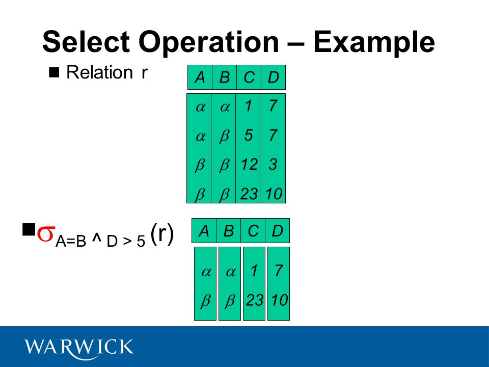Select Operation – Example