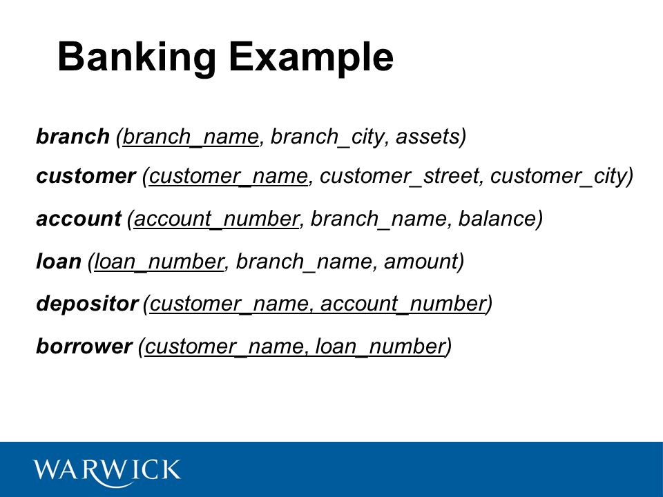 Banking Example branch (branch_name, branch_city, assets)