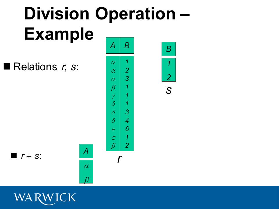 Division Operation – Example