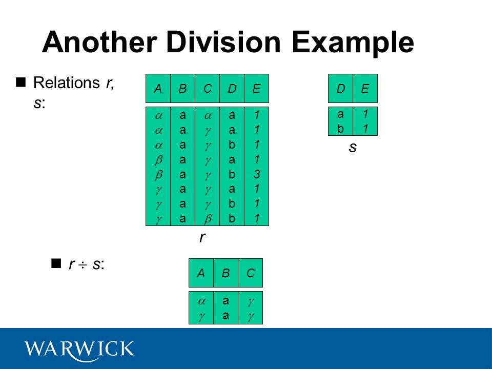 Another Division Example