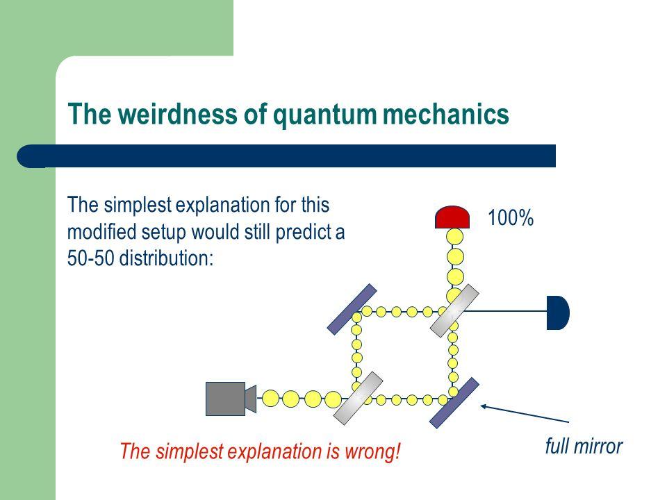 The weirdness of quantum mechanics