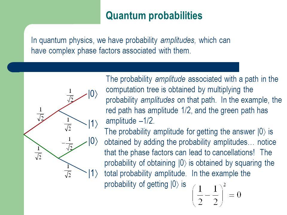 Quantum probabilities
