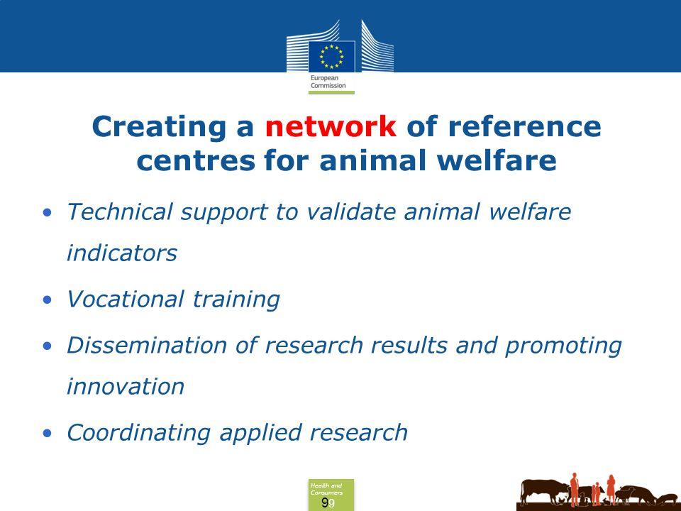 EU Animal Welfare policies - ppt video online download