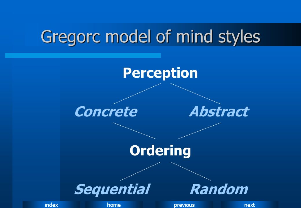 Gregorc model of mind styles