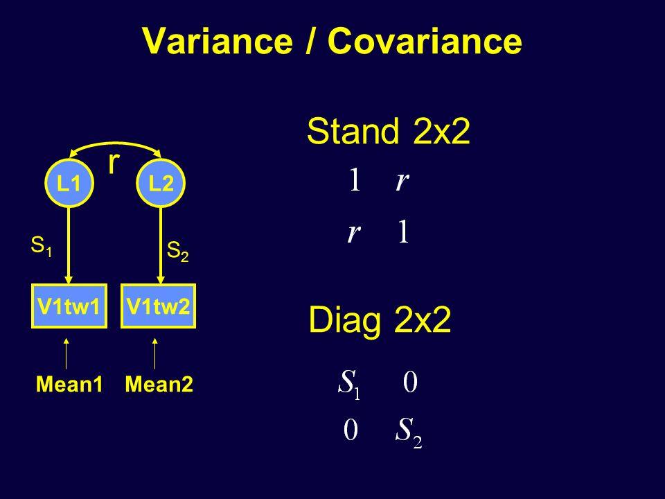 Variance / Covariance Stand 2x2 r Diag 2x2 L1 L2 S1 S2 V1tw1 V1tw2