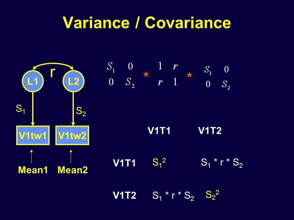Variance / Covariance r * * V1tw1 V1tw2 L1 L2 Mean1 Mean2 S1 S2