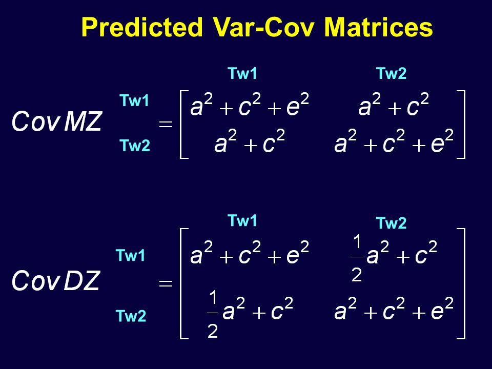 Predicted Var-Cov Matrices