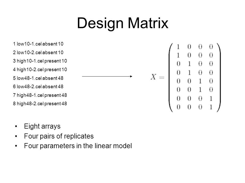Design Matrix Eight arrays Four pairs of replicates