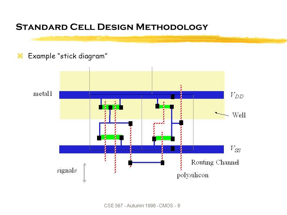 3 Input Nand Stick Diagram Modern Design Of Wiring Diagram