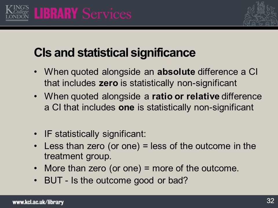 CIs and statistical significance