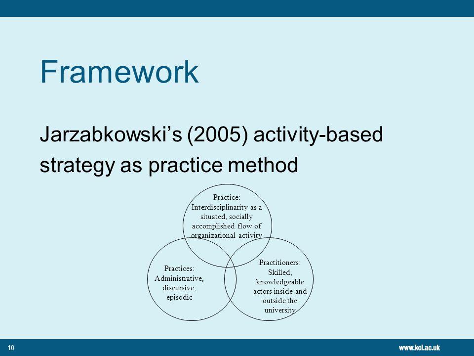 Practices: Administrative, discursive, episodic