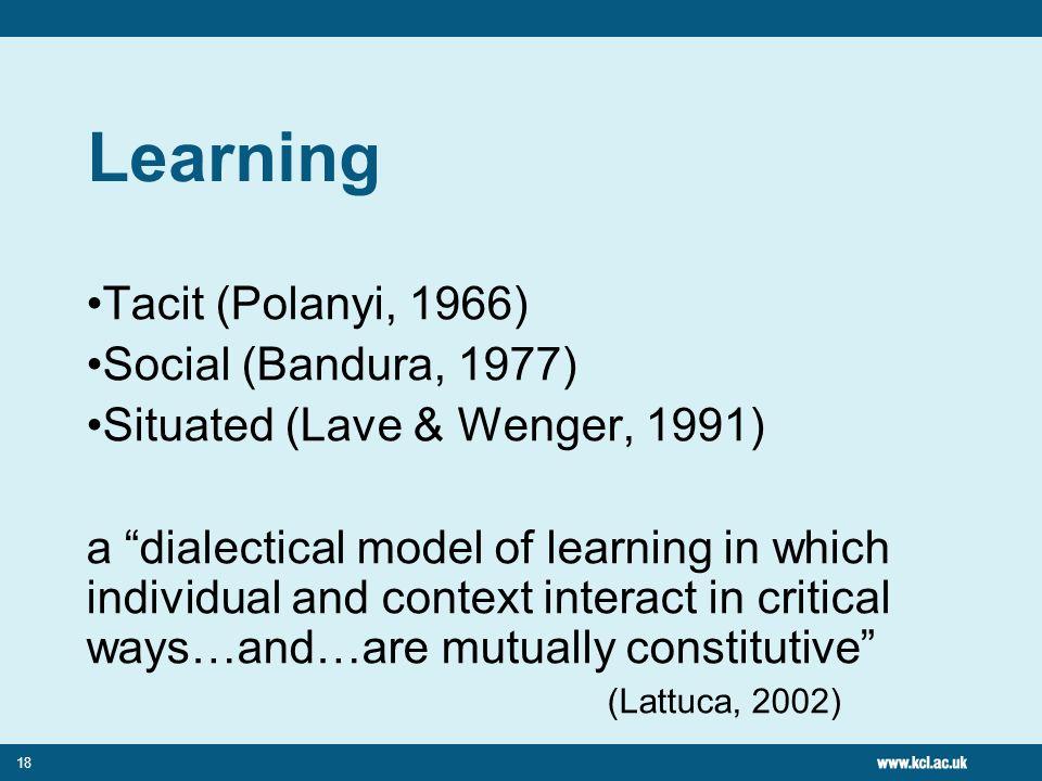 Learning Tacit (Polanyi, 1966) Social (Bandura, 1977)