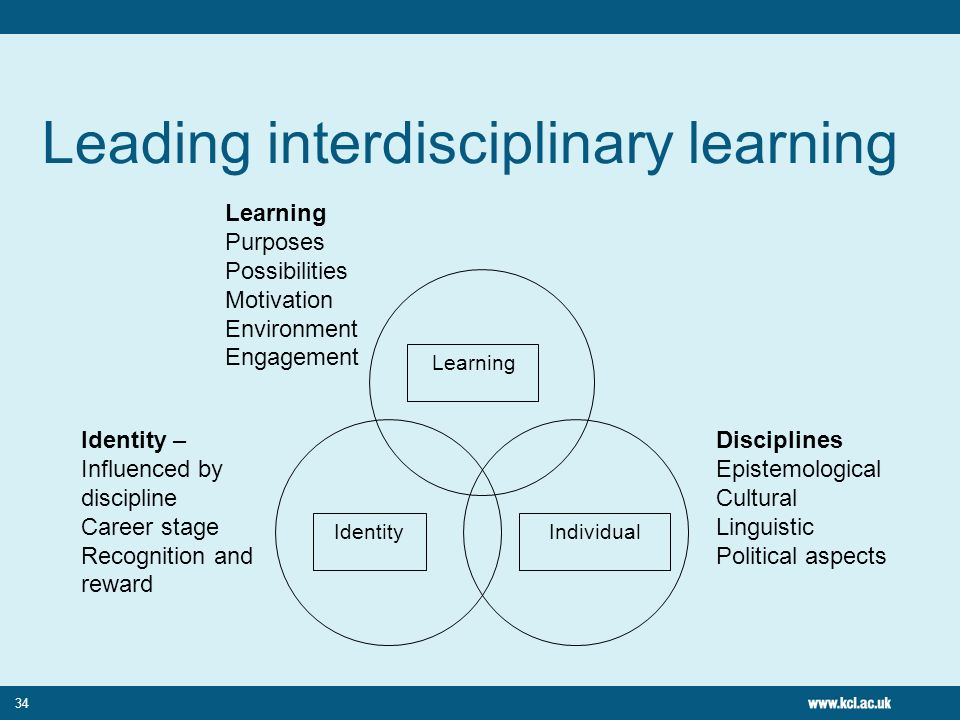 Leading interdisciplinary learning