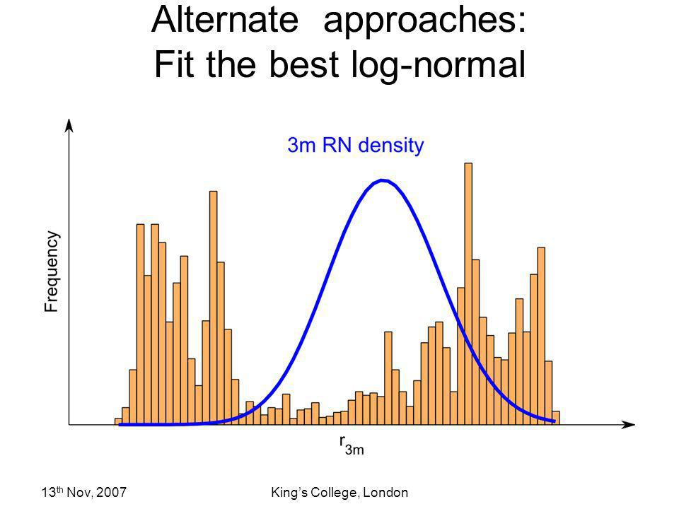 Alternate approaches: Fit the best log-normal