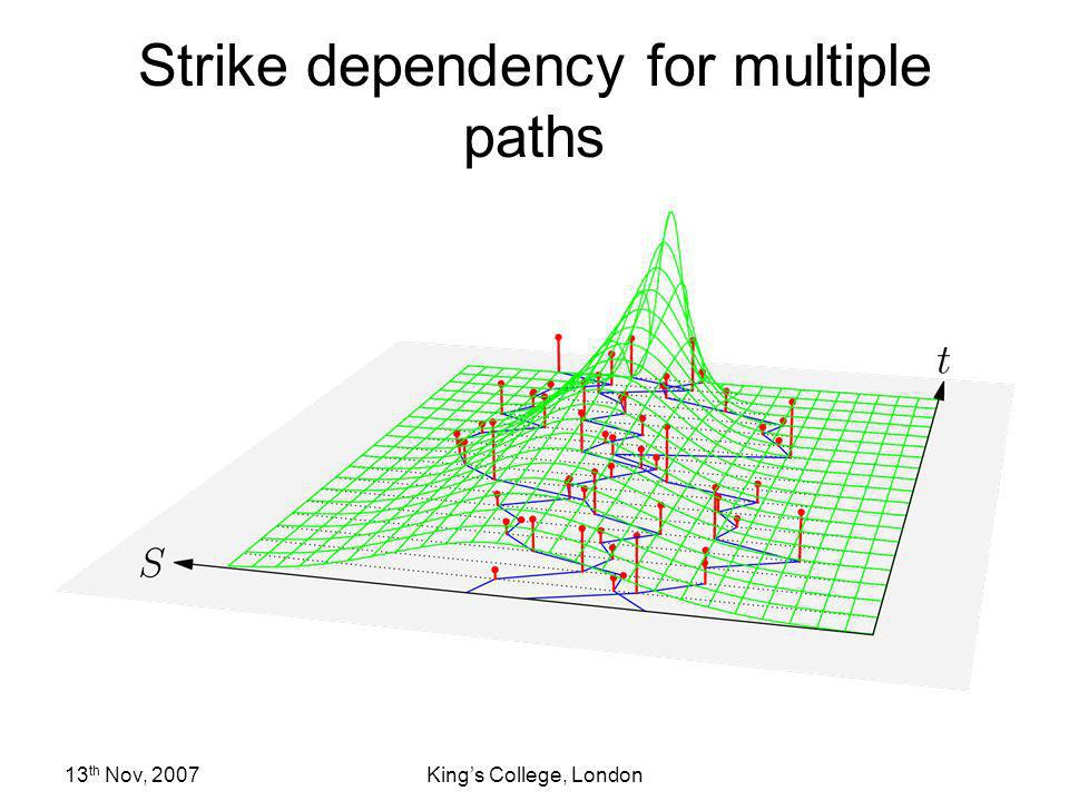 Strike dependency for multiple paths
