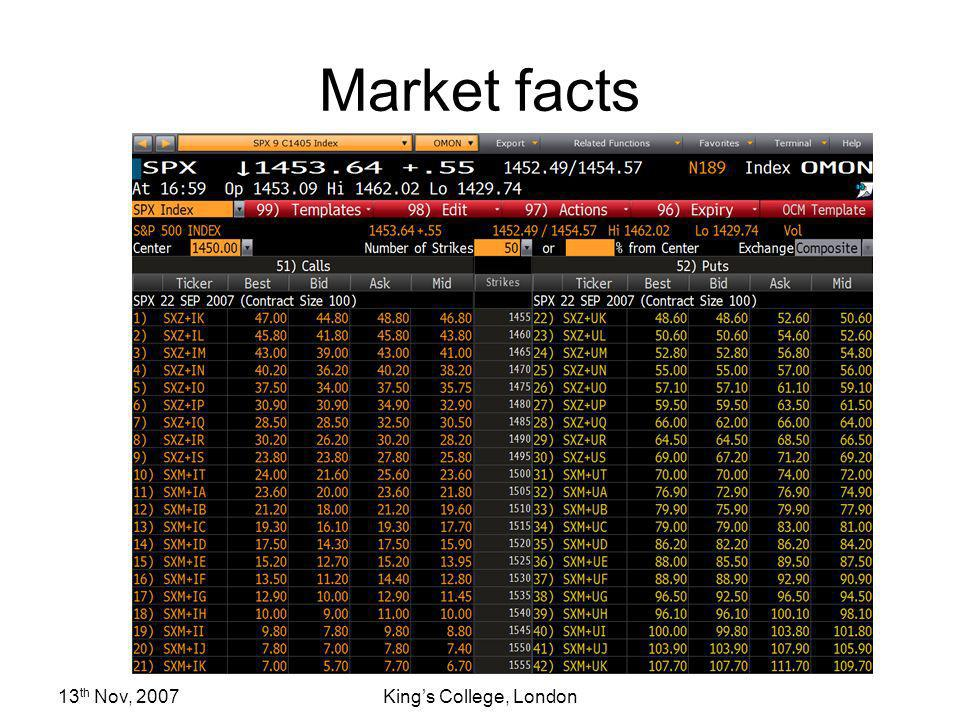Market facts 13th Nov, 2007 King's College, London