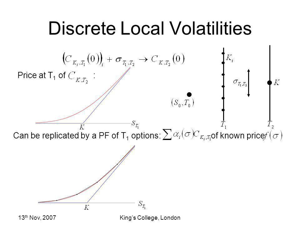Discrete Local Volatilities