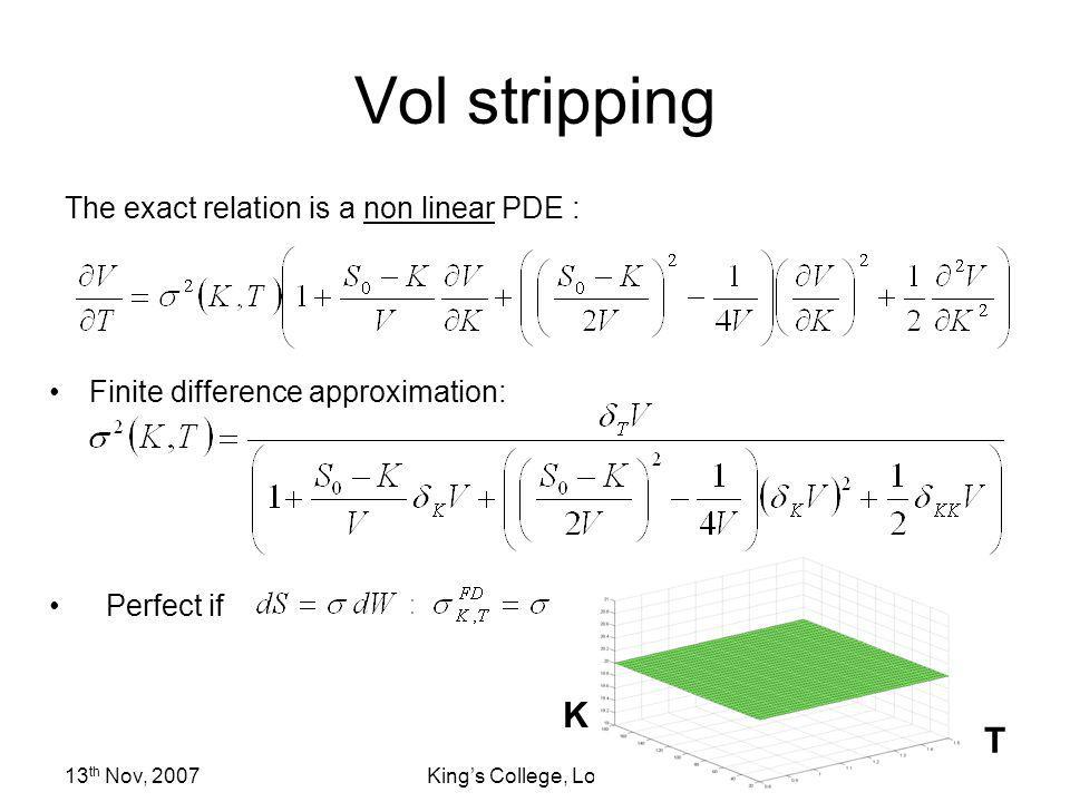 Vol stripping K T The exact relation is a non linear PDE :