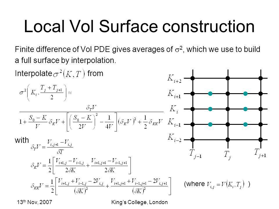 Local Vol Surface construction