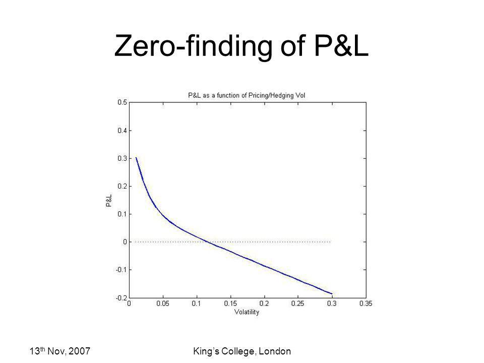 Zero-finding of P&L 13th Nov, 2007 King's College, London