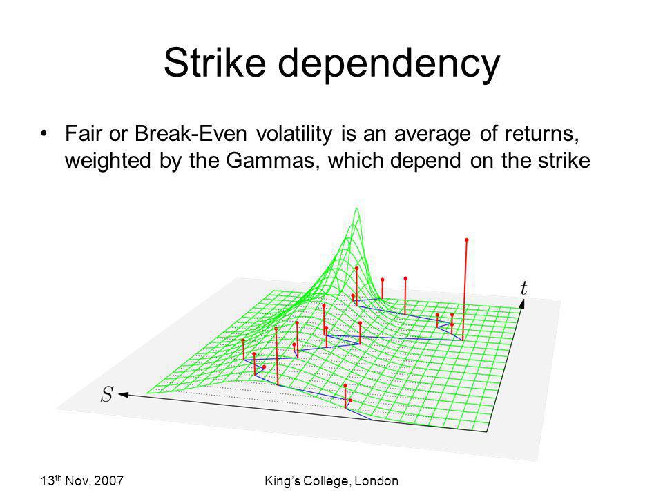 Strike dependency Fair or Break-Even volatility is an average of returns, weighted by the Gammas, which depend on the strike.