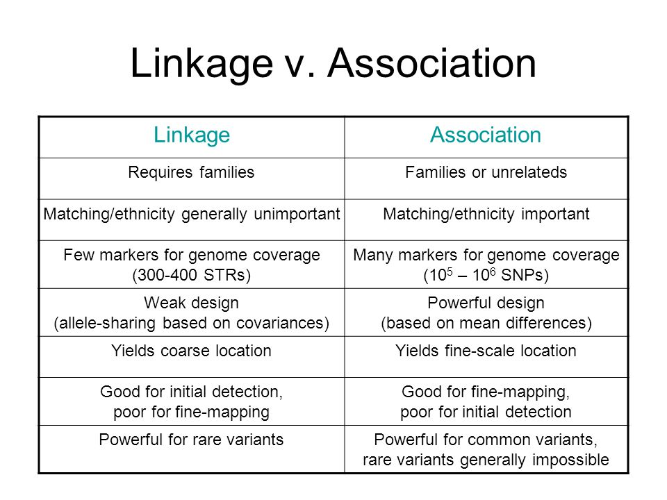 Linkage v. Association Linkage Association Requires families