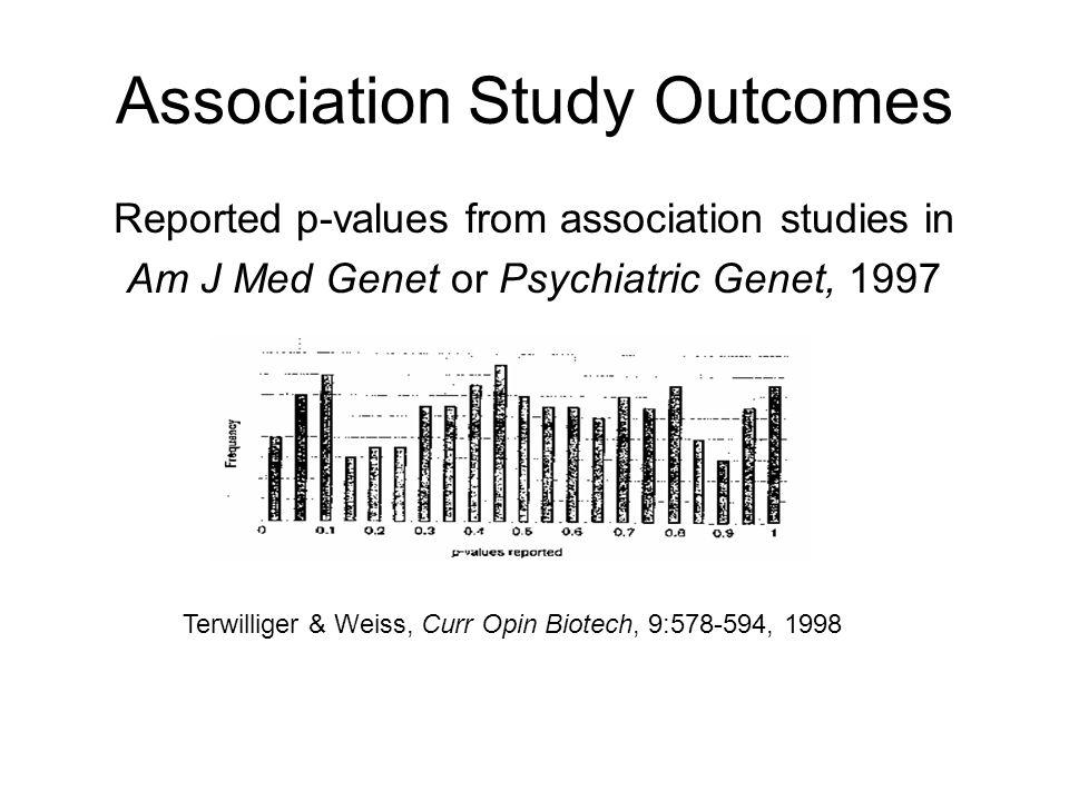 Association Study Outcomes