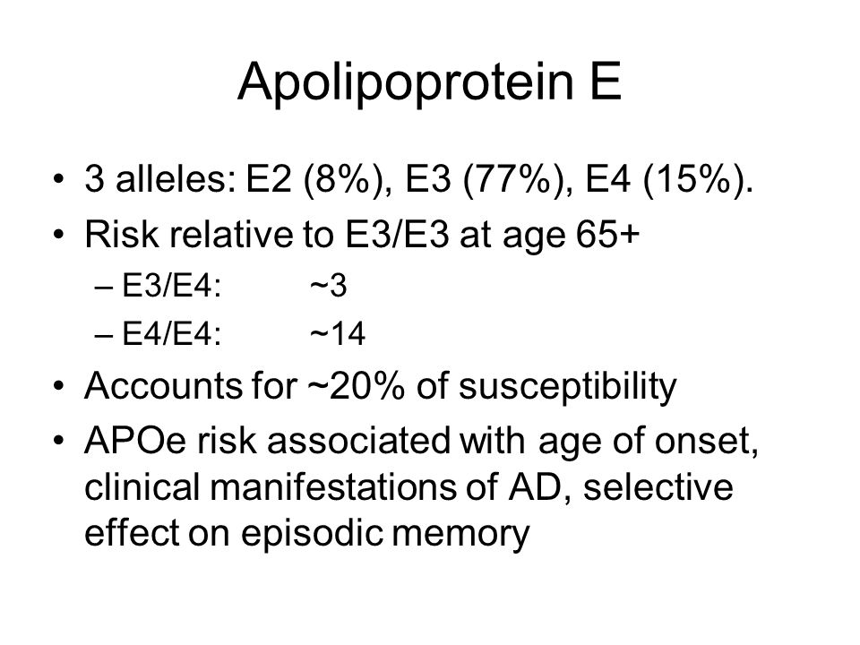Apolipoprotein E 3 alleles: E2 (8%), E3 (77%), E4 (15%).